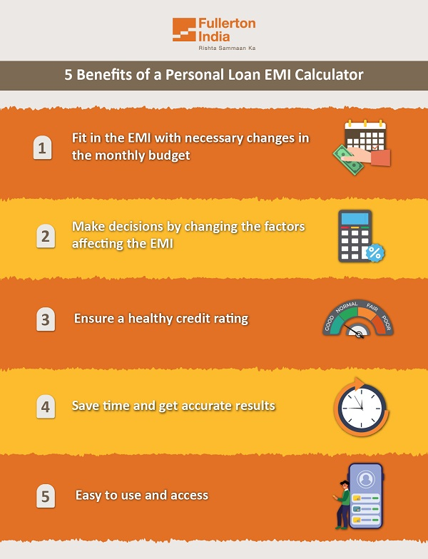5 Benefits of a Personal Loan EMI Calculator - InfoGraphic