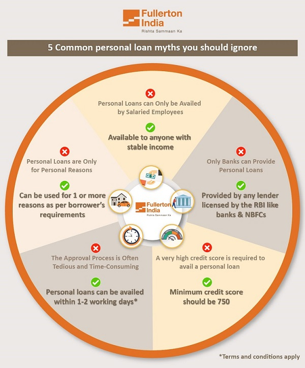 Personal Loan Myths - InfoGraphic