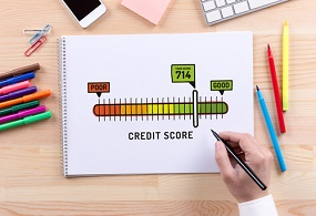 How is Your CIBIL Score Calculated?